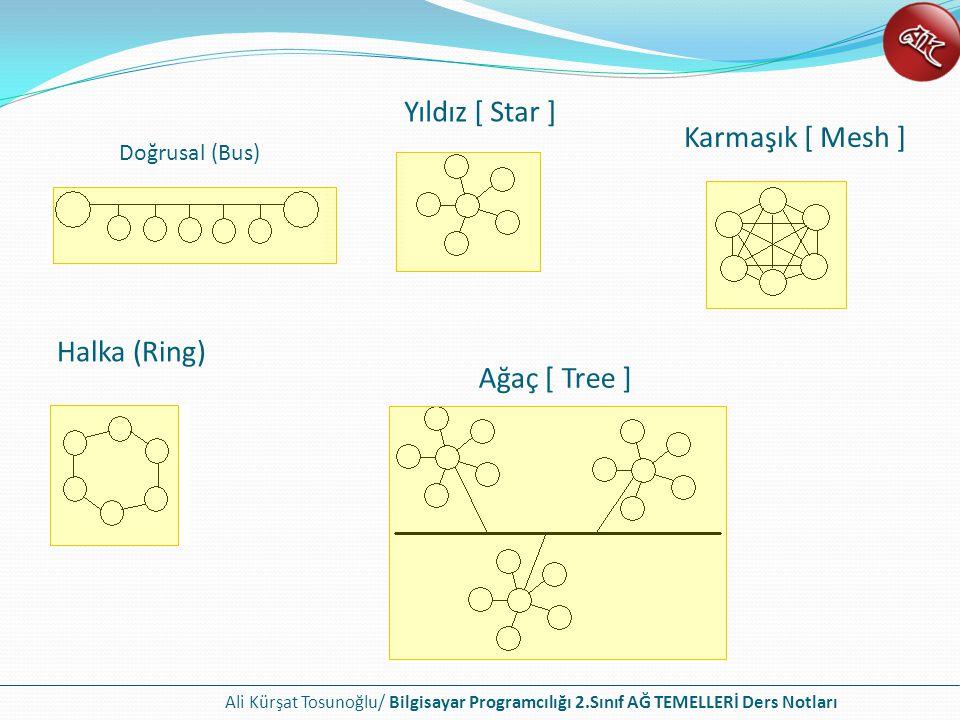 Yıldız [ Star ] Karmaşık [ Mesh ] Halka (Ring) Ağaç [ Tree ]